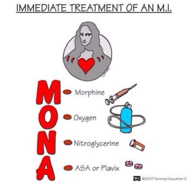 chest pain mnemonic   Treatment of MI - Nursing school flash card