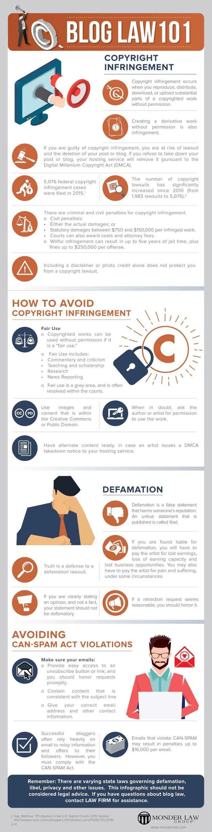 blog law 101 infographics website magazine