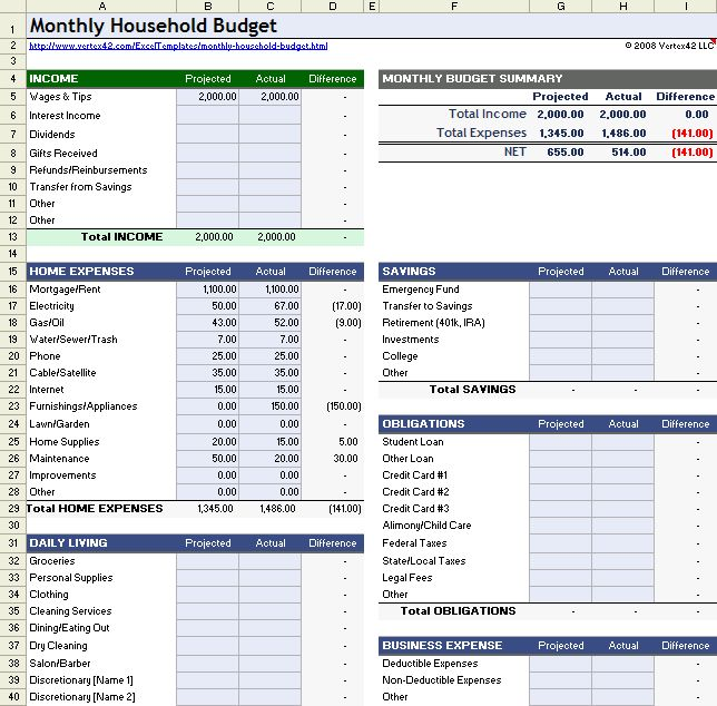 Download a free Household Budget worksheet for Excel, OpenOffice, or Google Sheets. Compare actual and projected household expenses with this household budget spreadsheet.