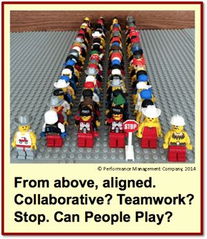 How to Improve Collaboration and Teamwork Skills with Whole Brain® Thinking
