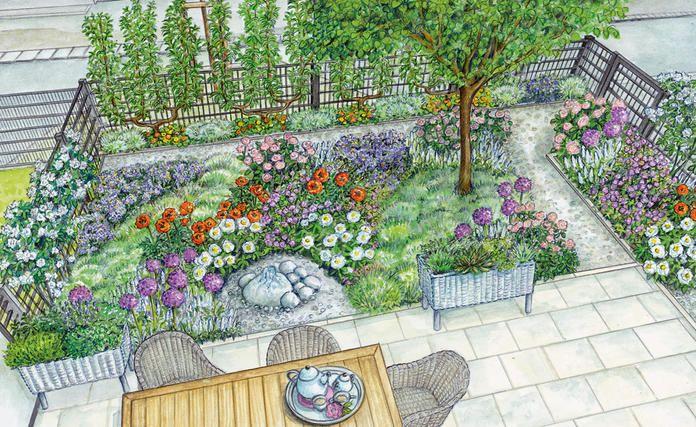 Eine Terrasse Wird Zum Freiluftzimmer Mit Bildern Garten Gartenplanung Garten Design
