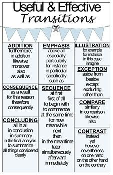 i love this poster as a reference for teaching different types of transitions for different types - Teaching Essay Writing To Esl Students