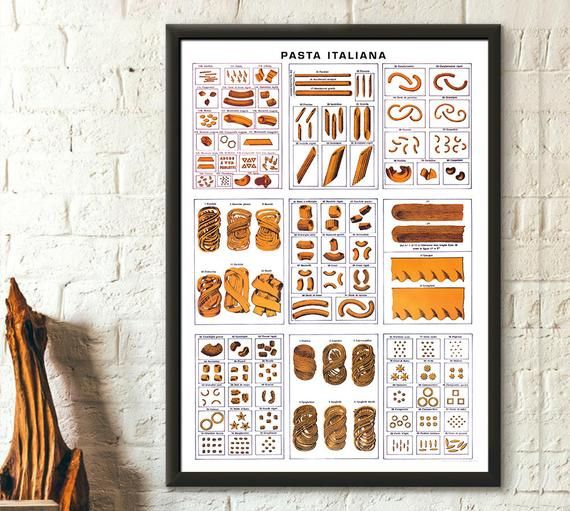Vintage Pasta Print Vintage Food Poster Pasta Poster Kitchen Decor Kitchen Poster Housewarming Gift Idea Food Print Pasta Wall Art Vintage Food Posters Kitchen Posters Vintage Recipes