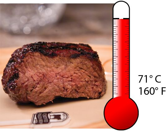 Cooking times and temperatures may vary with the method of preparation, the size and shape of the Certified Angus Beef ® brand cut and the desired degree of doneness.