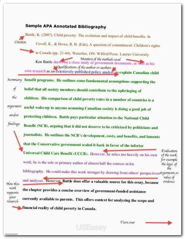 Essay Essayuniversity Dissertation Project Proposal Format With Example Imp Writing University Annotated Bibliography Apa Style Paper 6th Citation