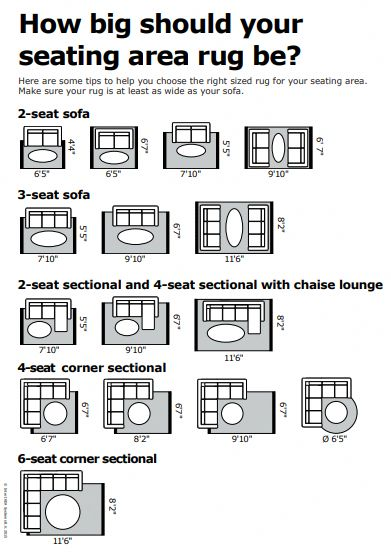 Renderings Of How Different Sofa Sizes Look With Different