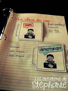 Les créations de Stéphanie: Cahier interactif - La classe des mots [ variables ]