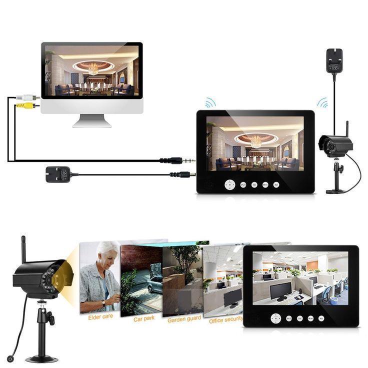 57 best CCTV DVR kit images on Pinterest   Night vision, Bullet ...