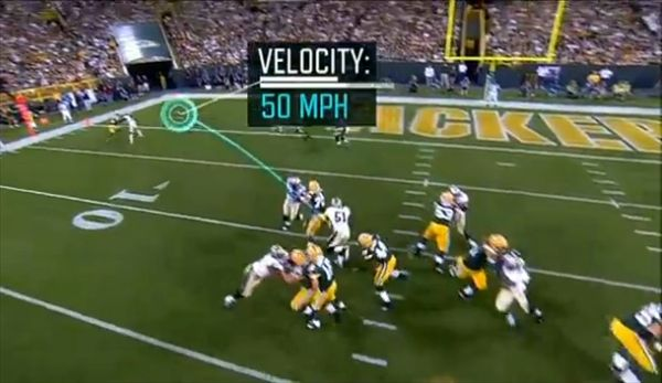 The Back Shoulder Pass What makes an Aaron Rodgers back shoulder pass so hard to defend against? Fast release Ball velocity Timing Precision Separation