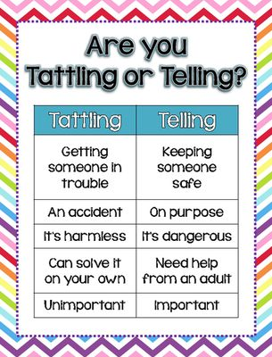 Tattling vs. Telling  **Freebie** from Teach at the Beach on TeachersNotebook.com -  (6 pages)  - 6 posters with different colorful background showing the difference between tattling and telling (or reporting).