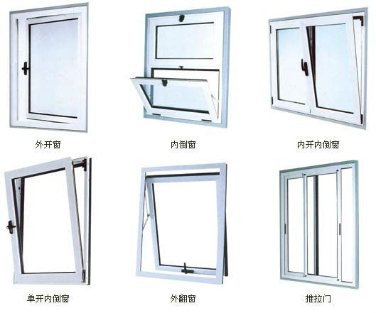 1000 ideas about aluminium windows on pinterest for Types of windows
