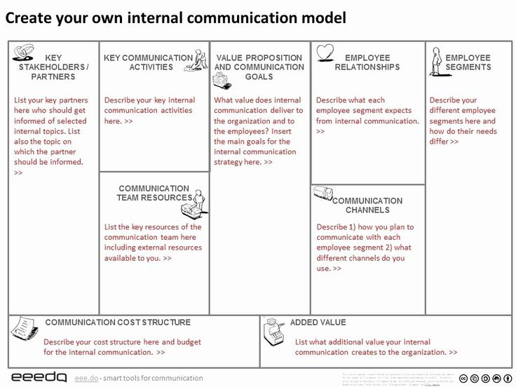 Communication Plan Template Free Luxury Internal Munication Plan Template 3 Fee Word Pd In 2020 Communication Plan Template Communications Plan Internal Communications