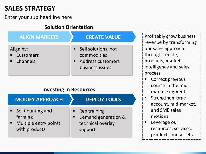 Strategy Planning Template Ppt Best Of Sales Strategy Powerpoint Template Sales Strategy Sales Strategy Template Simple Business Plan Template
