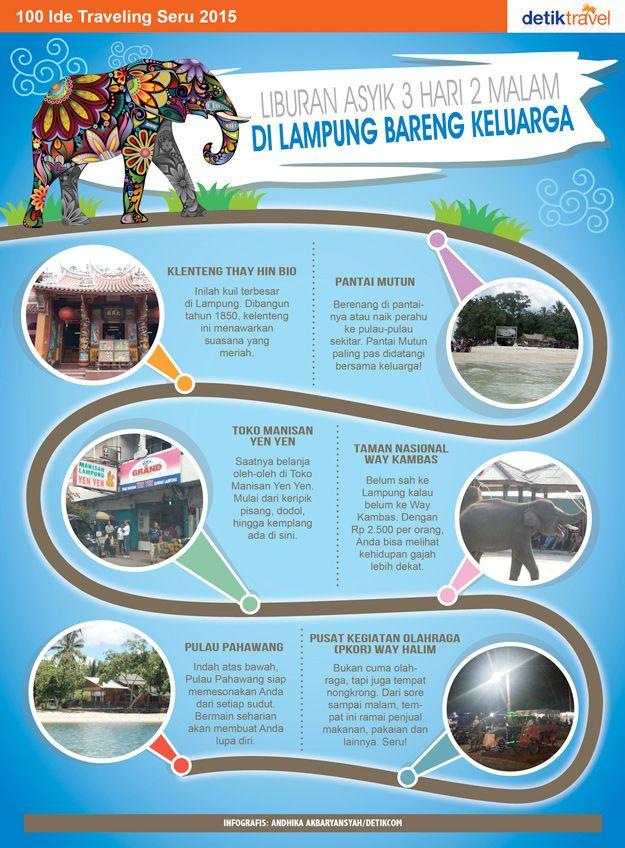 Liburan Asyik 3 Hari 2 Malam di Lampung Bareng Keluarga