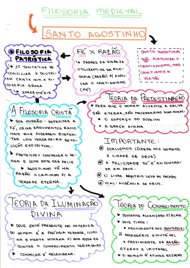 Mapa Mental Filosofia - Santo Agostinho ~ Vestibulândia