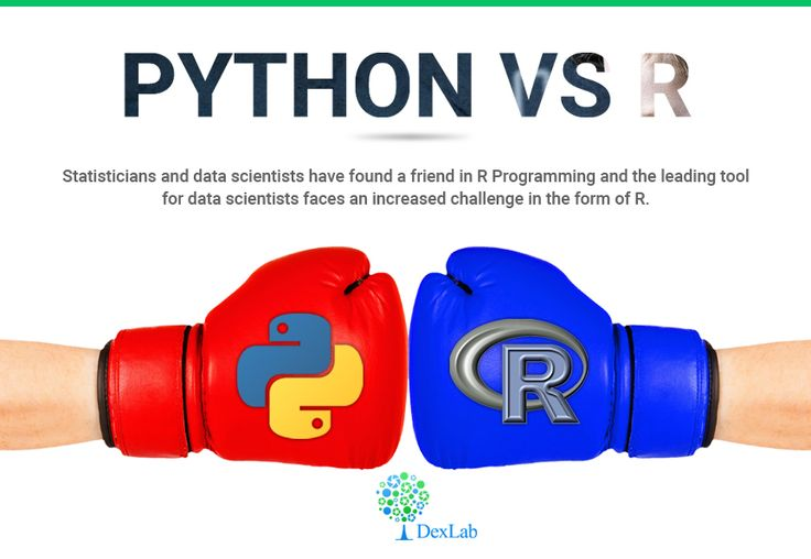 #Python and #R are heading towards a showdown in the future. Who will be the ultimate winner in this high stakes data science game- the statistically inclined R or the developer friendly Python