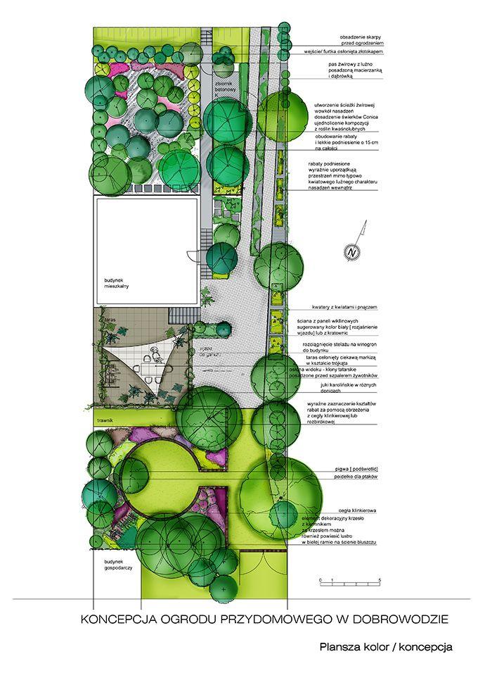 Portfolio | Green 360 ° Laboratory of Landscape Architecture Magdalena Ancińska