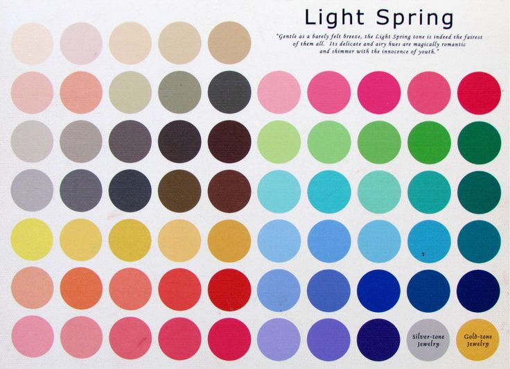 The Light Spring Color Pallet~ please do take in to consideration that the colors may vary slightly from the original due to the translation from the canvas to your computer screen.