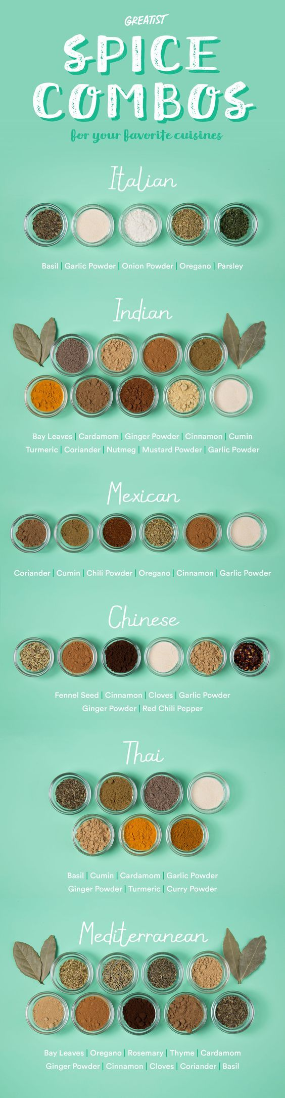Learn how to re-create flavors from your favorite dishes. #greatist http://greatist.com/eat/a-visual-guide-to-spice-combinations: