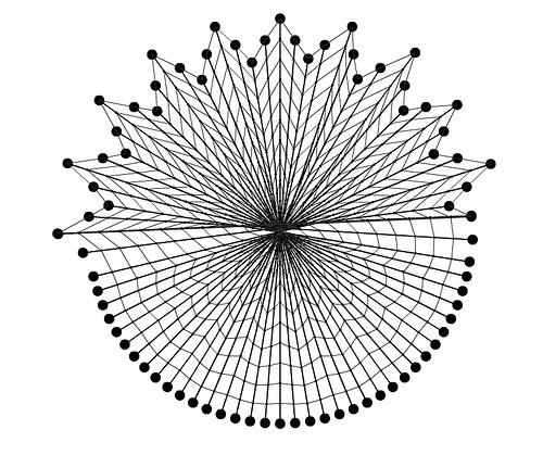 Divulgación 2.0: las redes sociales en la difusión de la ciencia