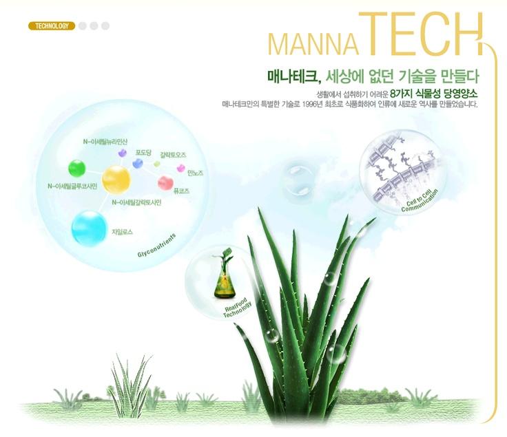 """02 매나테크, 세상에 없던 기술을 만들다.  생활에서 섭취하기 어려운 """"8가지 식물성 당영양소"""" 매나테크의 특별한 기술로 1996년 최초로 식품화하여 새로운 역사를 만들었습니다."""