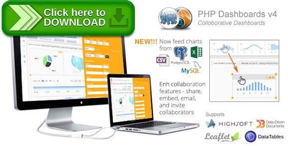 [ThemeForest]Free nulled download PHP Dashboards NEW v4.4 (Collaborative Social Dashboards) from http://zippyfile.download/f.php?id=50819 Tags: ecommerce, collaborative dashboard, d3js, dashboard designer, datatables, highcharts, highmaps, highstock, javascript, jquery, leaflet.js, mapbox, mysql, php