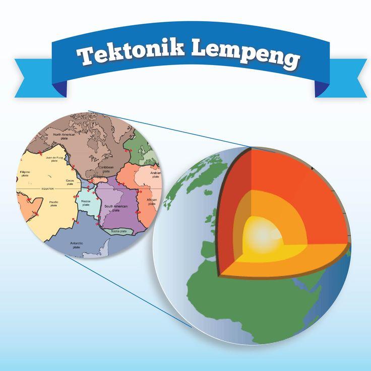 Mengenal teori lempeng tektonik