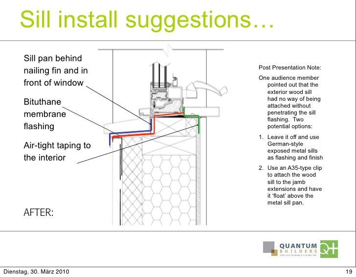 Sill Install Suggestions After Sill Pan Behind Nailing