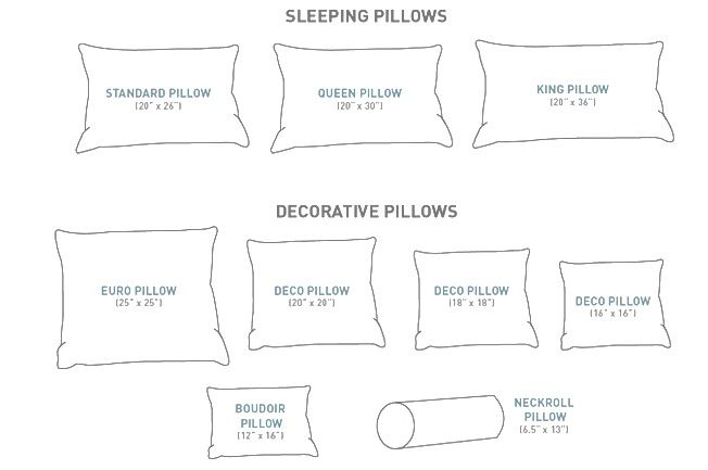 1000 ideas about couch pillow arrangement on pinterest for Sofa bed mattress size chart