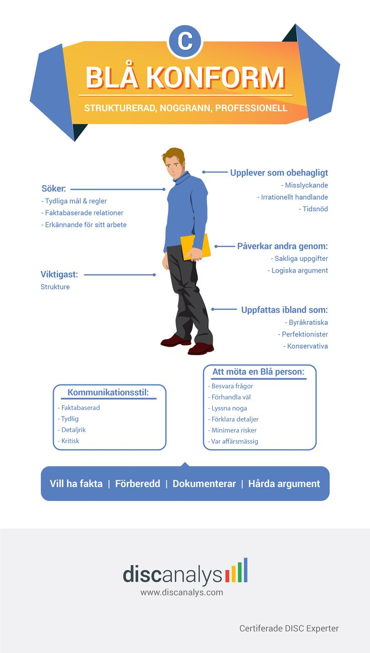 DISC Analys, Blå Person, C Personlighet, DISC Profil, Personlighetstest färger