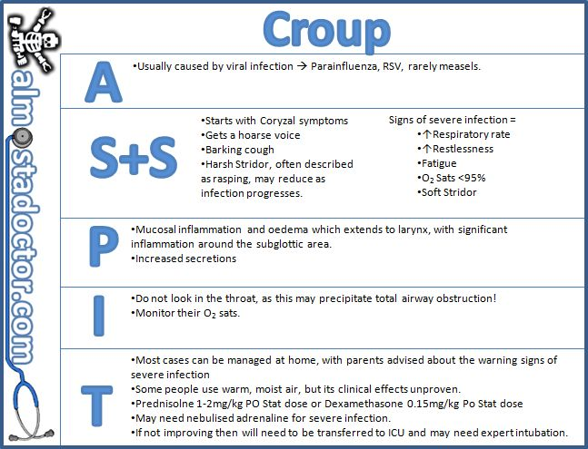 Croup.PNG 647×495 pixels | Almost a doctor | Pinterest | Croup