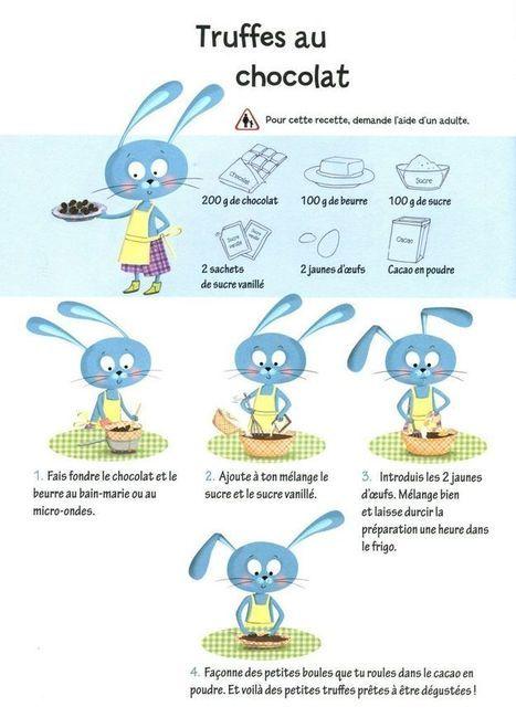 Truffes au chocolat | FLE enfants | Scoop.it
