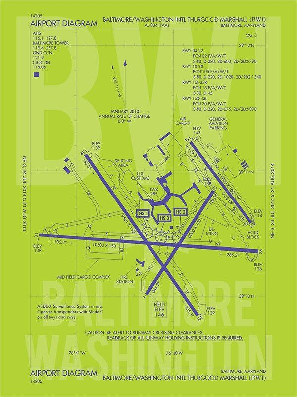 Airport Diagram Art Basic Guide Wiring Diagram