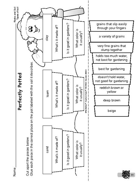 Perfectly Potted Soil Worksheet Science And Social