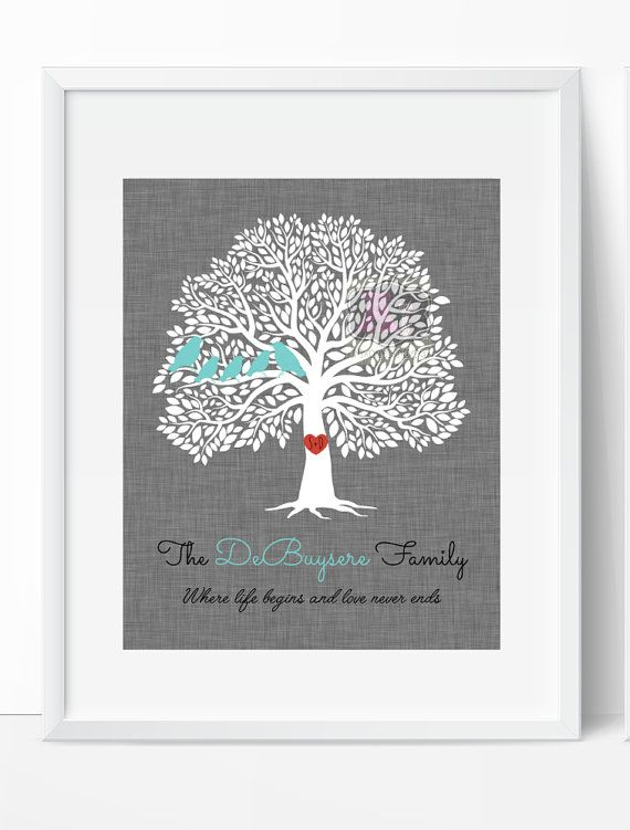 Family Tree Printable Wall Art Decor-Customized Family Wall Art-8x10 Printable Family Tree-Mother's Day Gift #mothersday