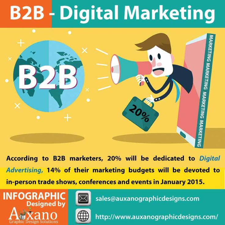 #Digital #Marketing for #B2B #SEO #SocialMedia #PPC #Mailer #WebDesign