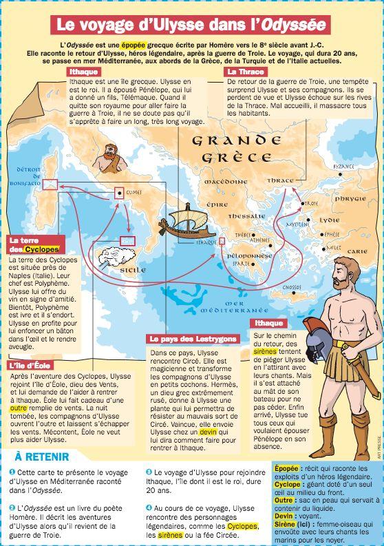 Voyage d'Ulysse dans l'Odyssée (carte PDF)