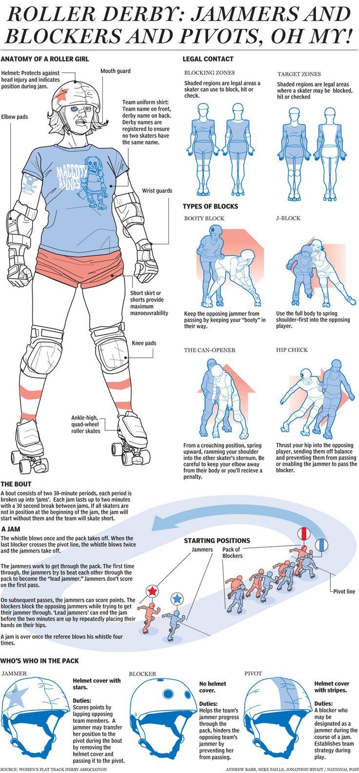 Roller Derby Illustrated