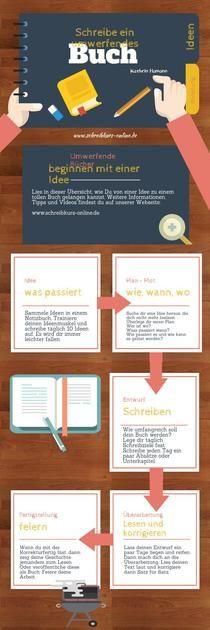 umwerfendes Buch schreiben | Piktochart Infographic Editor