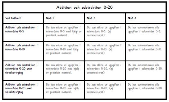 Matris addition och subtraktion