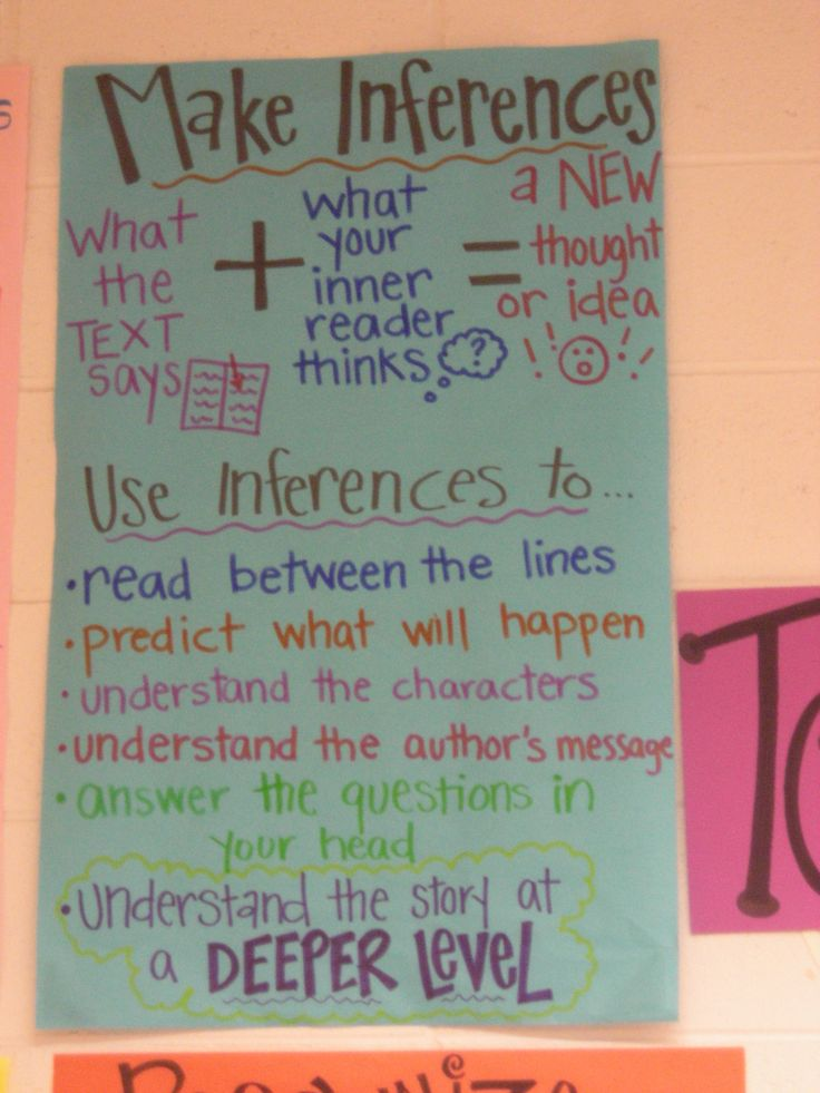 This is another chart to help students learn to make inferences.