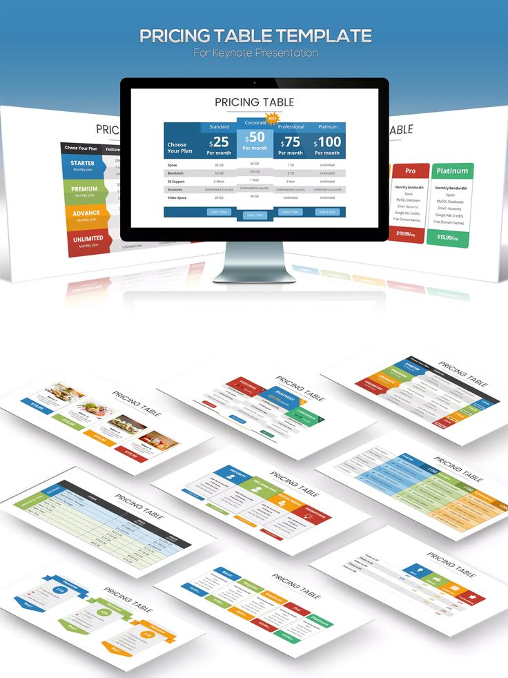 314 best Keynote Presentation Slides Template images on Pinterest - keynote template