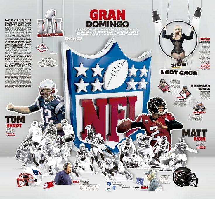 Super Bowl Ll
