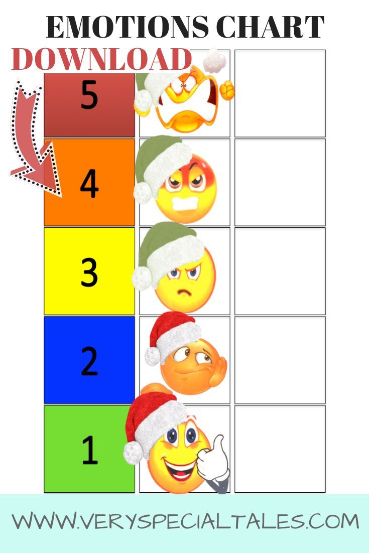 image about Feelings Thermometer Printable named Feelings Chart for Small children: How toward Retain the services of a Emotions Thermometer