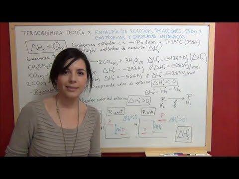 ¿Quieres saber más acerca de los modelos moleculares que empleamos en este vídeo? Aquí hallarás más información: http://www.quimitube.com/modelos-moleculares...