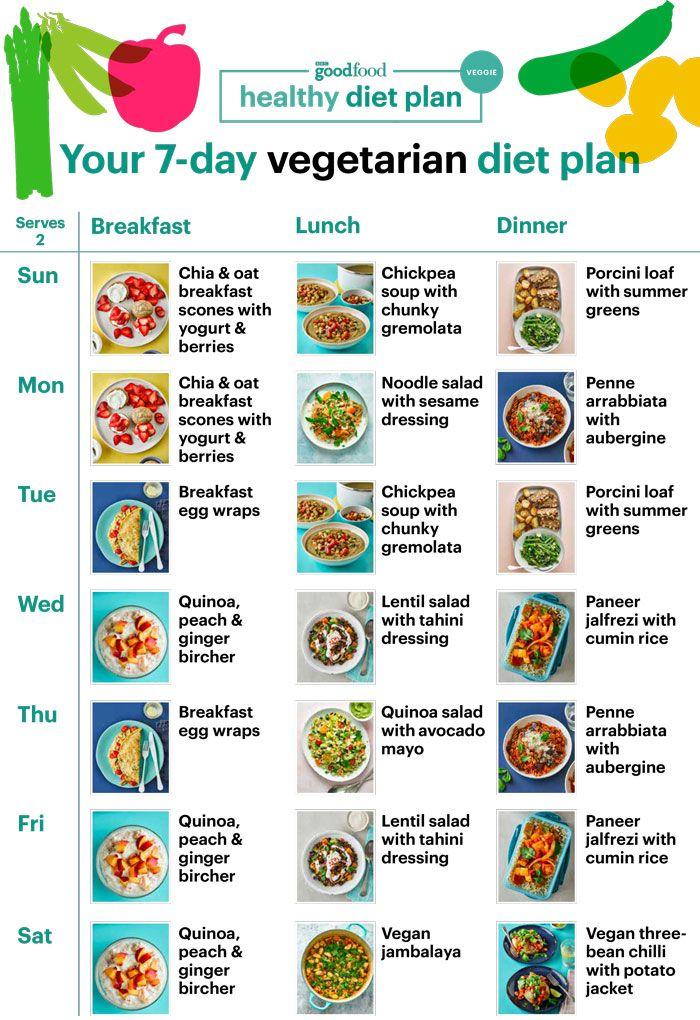 Good Food S Healthy Diet Plan January 2021 Healthy Diet Plans Healthy Diet Healthy Diet Menu