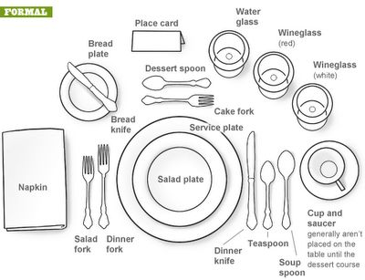 9 best tablscape ideas images on Pinterest | Formal table settings ...