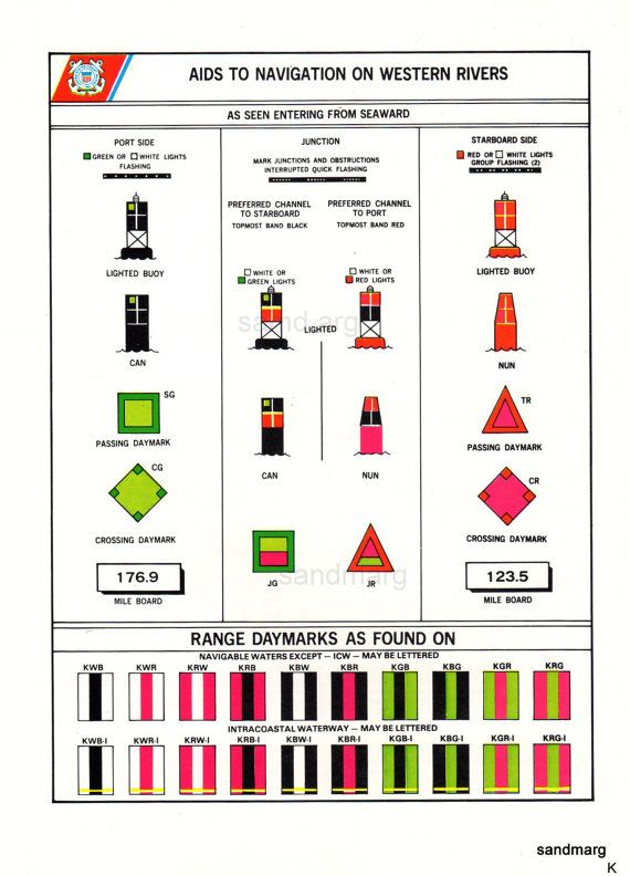 navigational chart symbols - Heartimpulsar