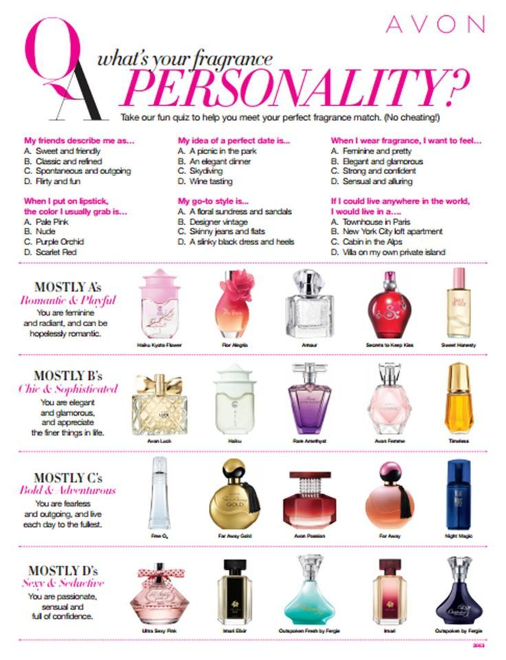 Find your AVON perfume personality!                                                                                                                                                                                 More