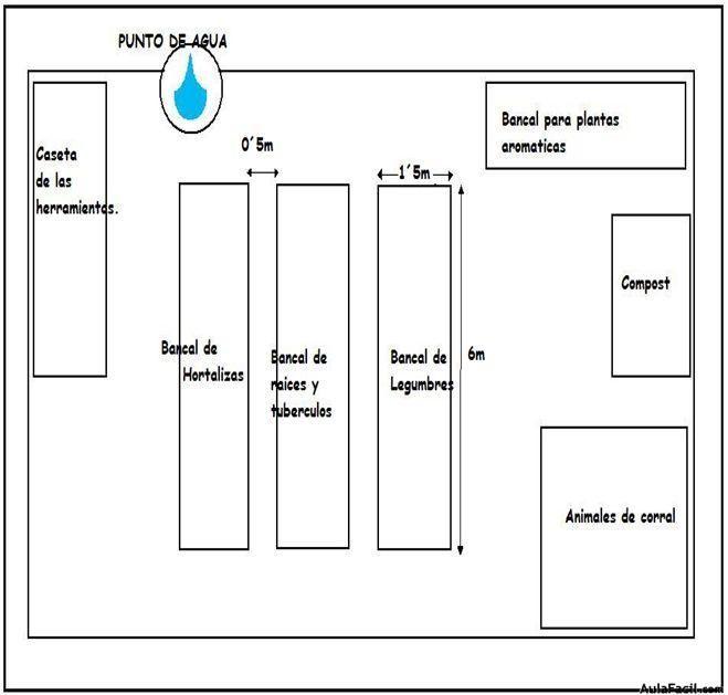 plano ejemplo